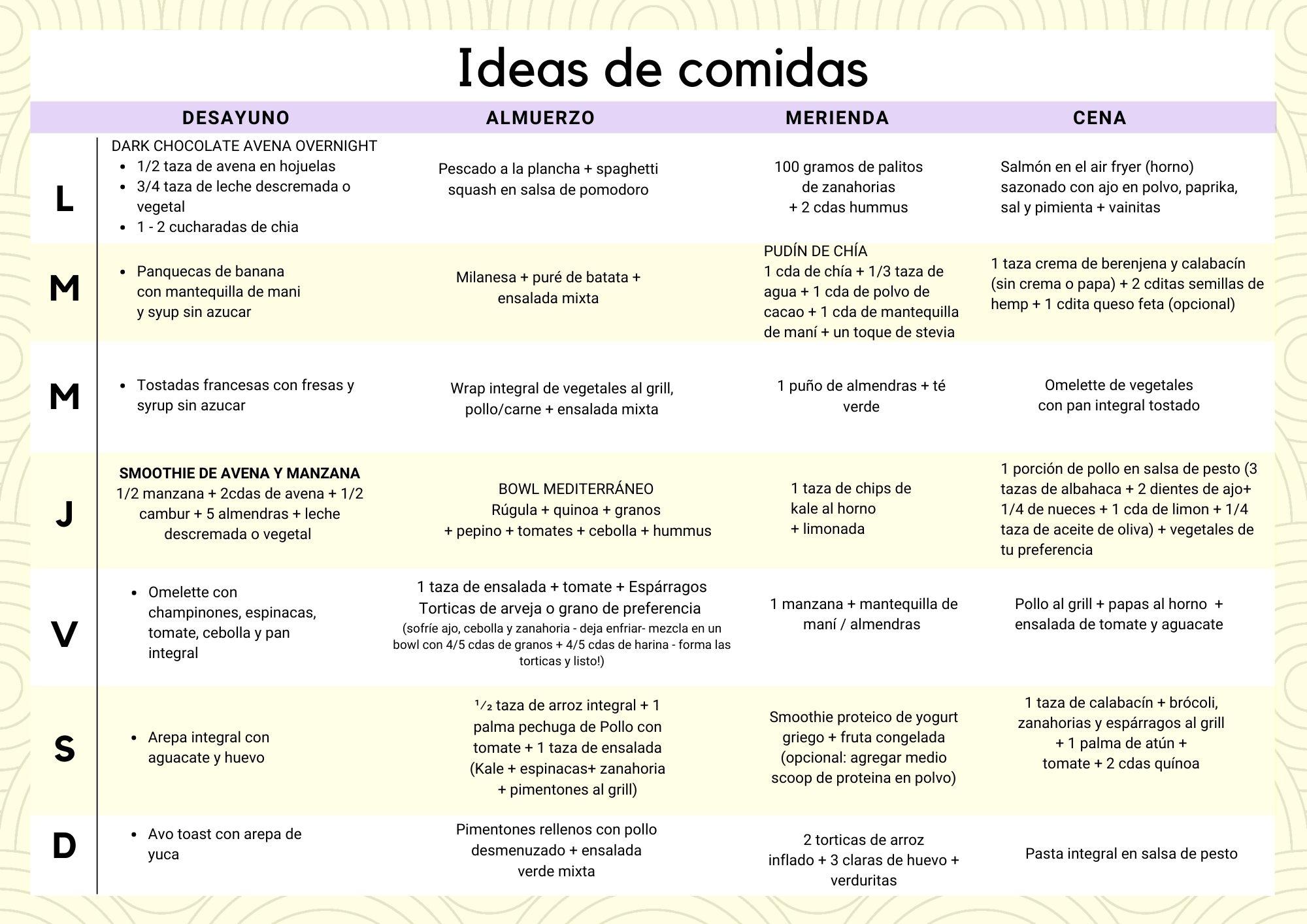 Ideas de comida para el reto (1)